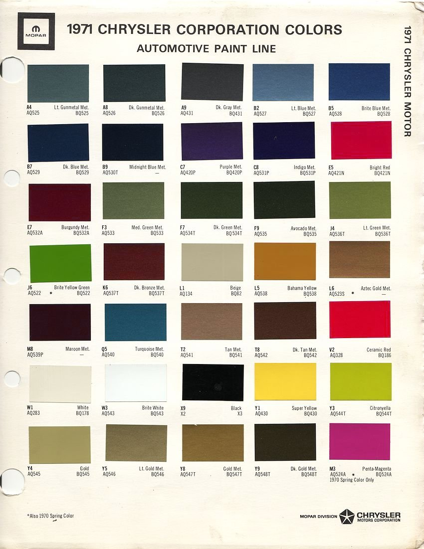 Click here for more paint charts.